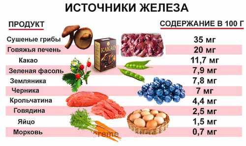чего кушать изволите рецепты любимых блюд от российских классиков