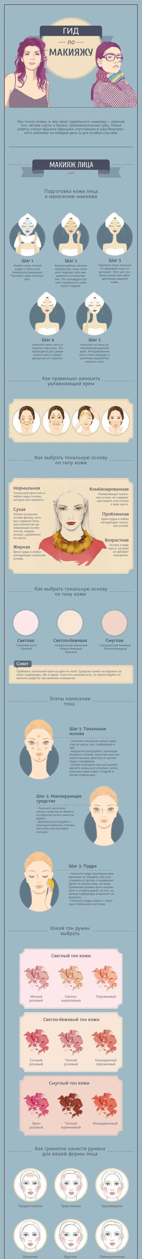 инфографика по любимым книгам разбирайте